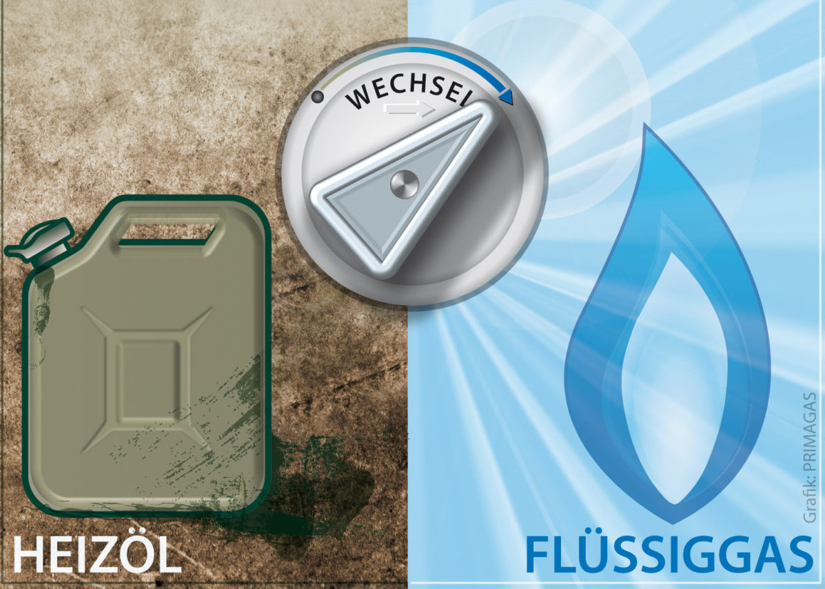 Von Heizöl Zu Flüssiggas Wechseln